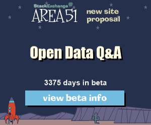 Stack Exchange Q&A site proposal: Open Data