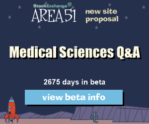 Stack Exchange Q&A site proposal: Health